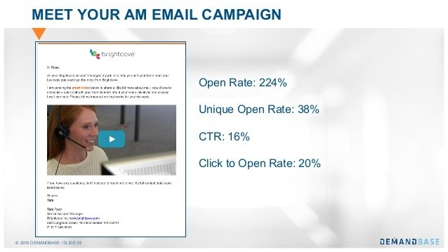 ABM-email-campaign-example